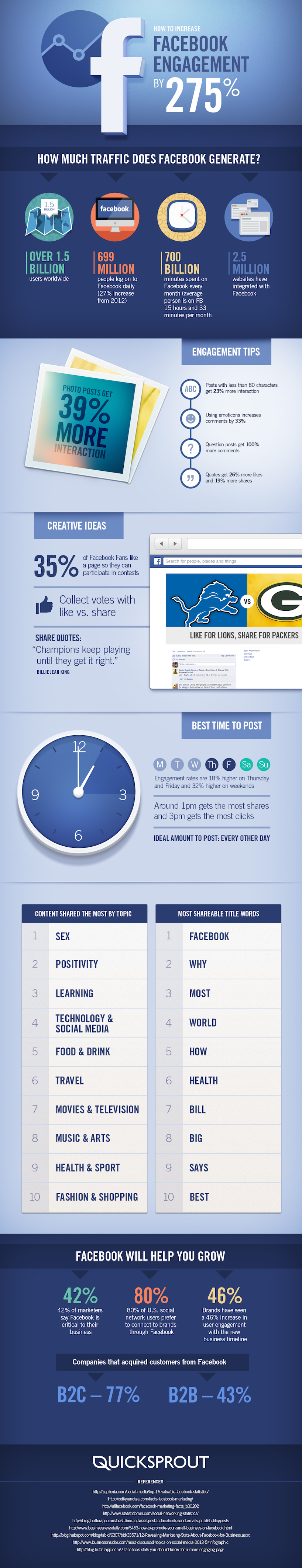 quicksprout - how to increase facebook engagement by 275%
