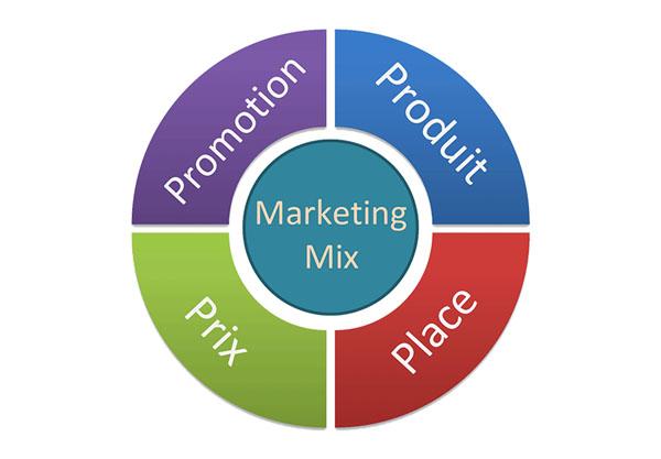 Les nouveaux P du marketing mixte: Pertinence et Personnalisé