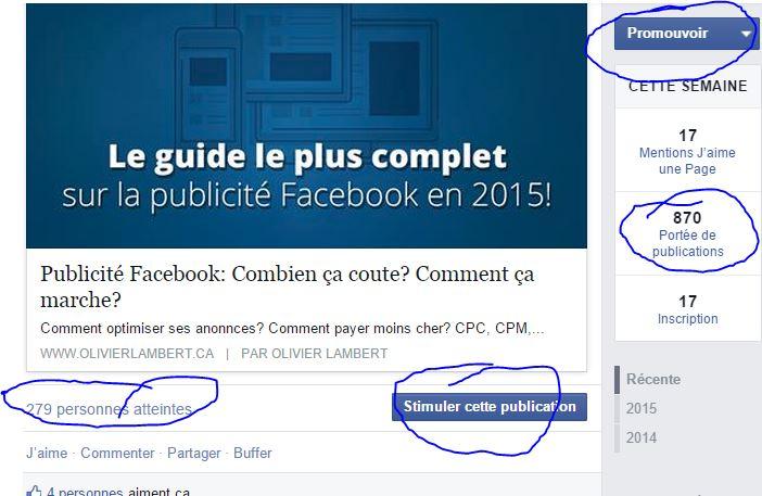 La publicité Facebook nous met de la pression pour augmenter notre reach!