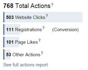 Statistiques de publicités Facebook